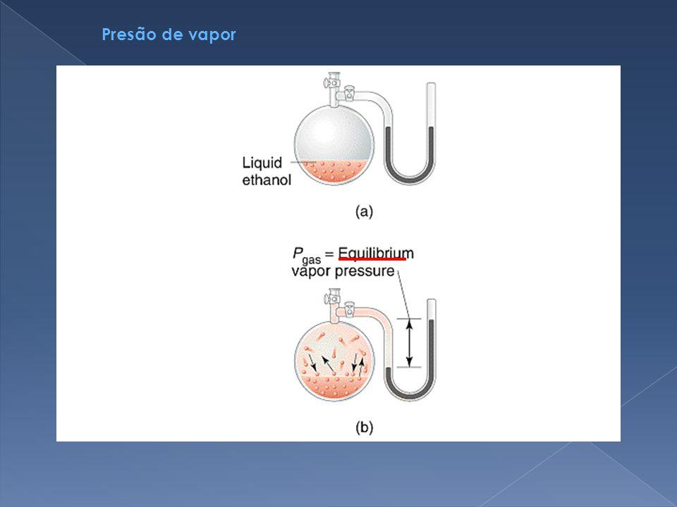 Presão de vapor