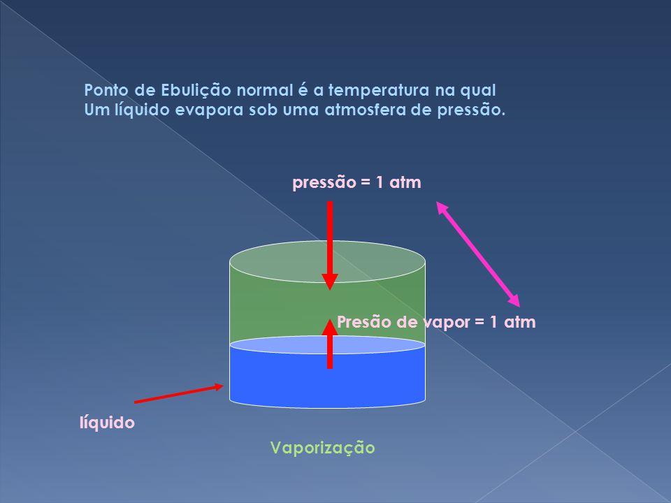 Ponto de Ebulição normal é a temperatura na qual