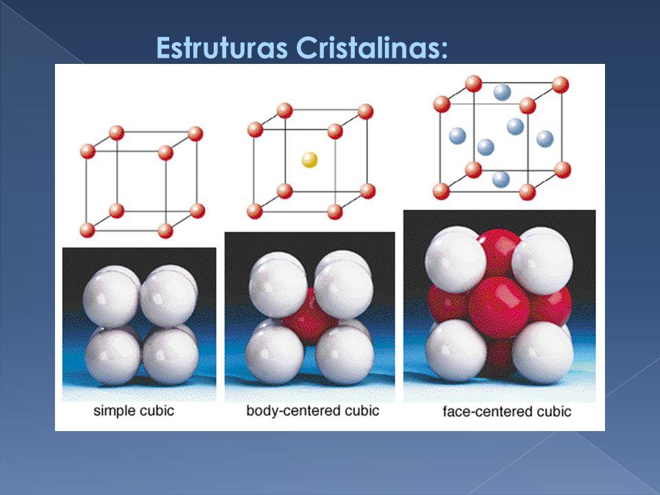 Estruturas Cristalinas: