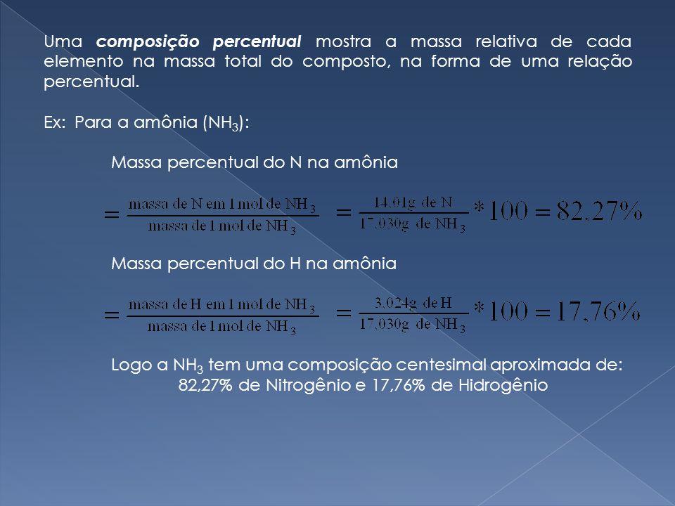 Uma composição percentual mostra a massa relativa de cada elemento na massa total do composto, na forma de uma relação percentual.
