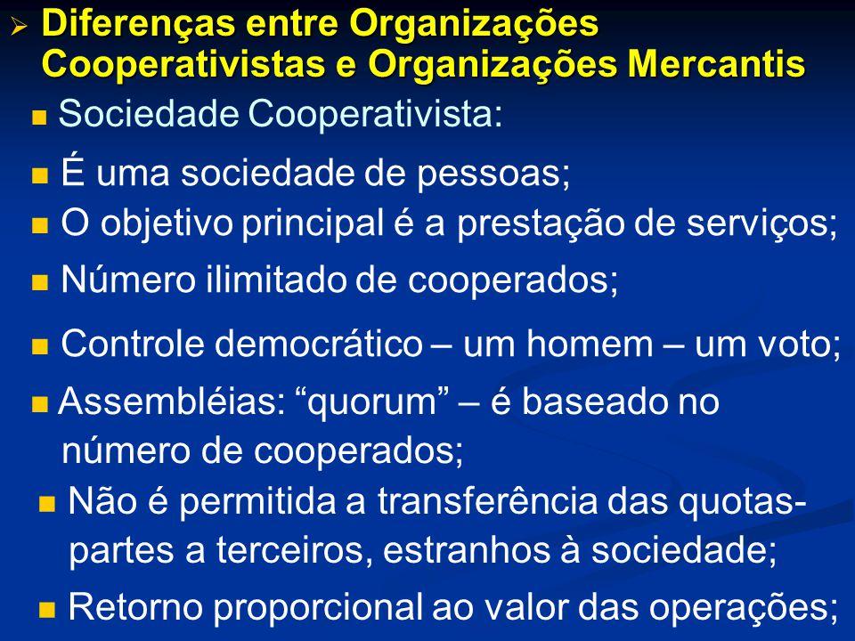 Diferenças entre Organizações Cooperativistas e Organizações Mercantis