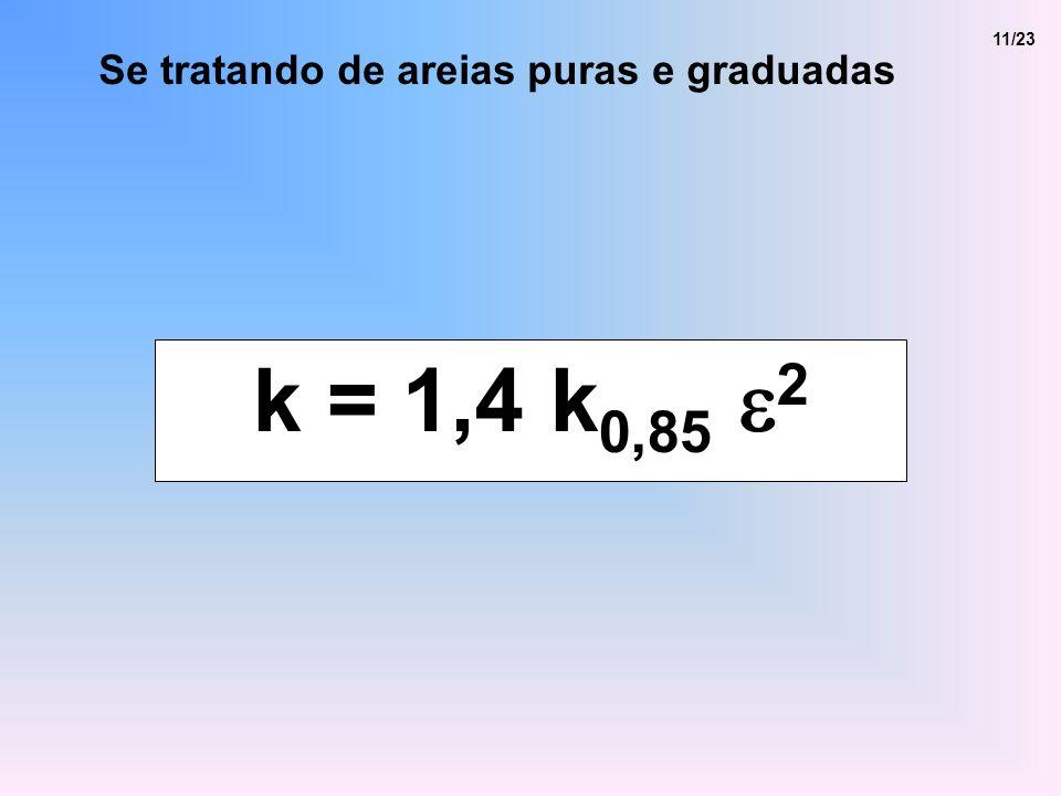 11/23 Se tratando de areias puras e graduadas k = 1,4 k0,85 e2