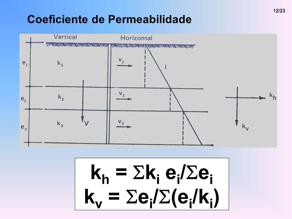 kh = Ski ei/Sei kv = Sei/S(ei/ki)