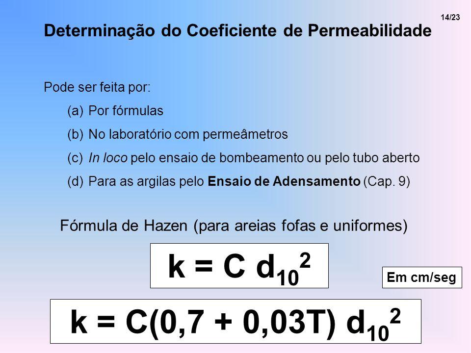 Fórmula de Hazen (para areias fofas e uniformes)