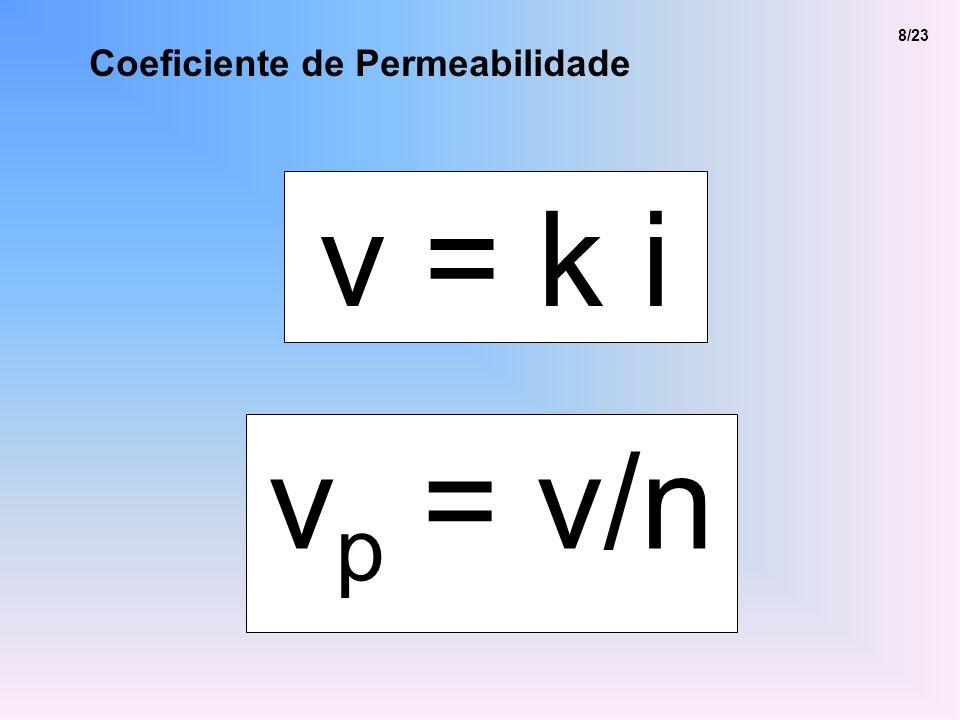 8/23 Coeficiente de Permeabilidade v = k i vp = v/n