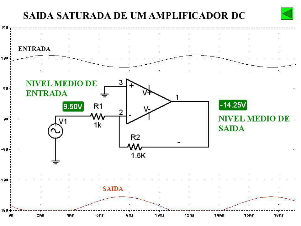 SAIDA SATURADA DE UM AMPLIFICADOR DC