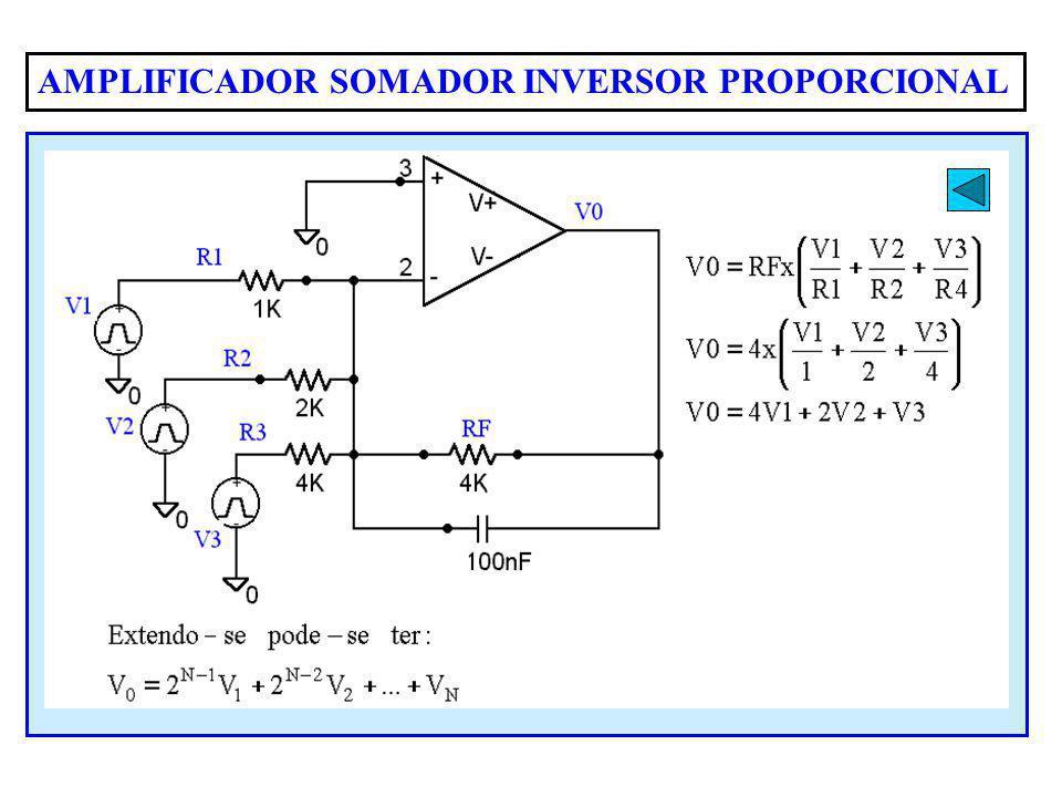 AMPLIFICADOR SOMADOR INVERSOR PROPORCIONAL