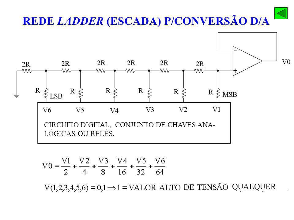 REDE LADDER (ESCADA) P/CONVERSÃO D/A