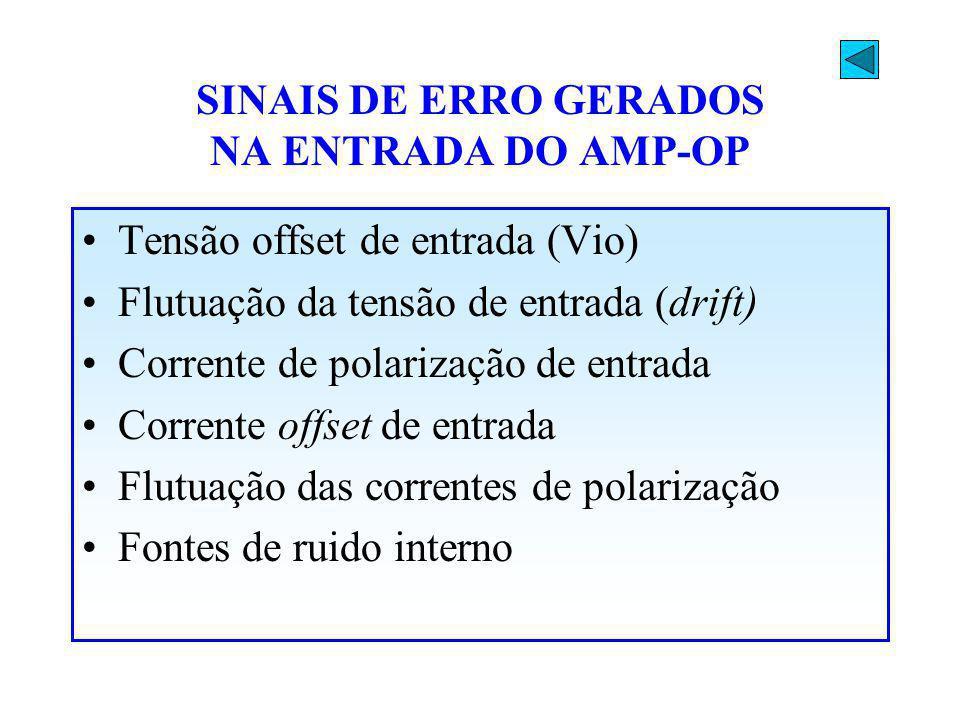 SINAIS DE ERRO GERADOS NA ENTRADA DO AMP-OP