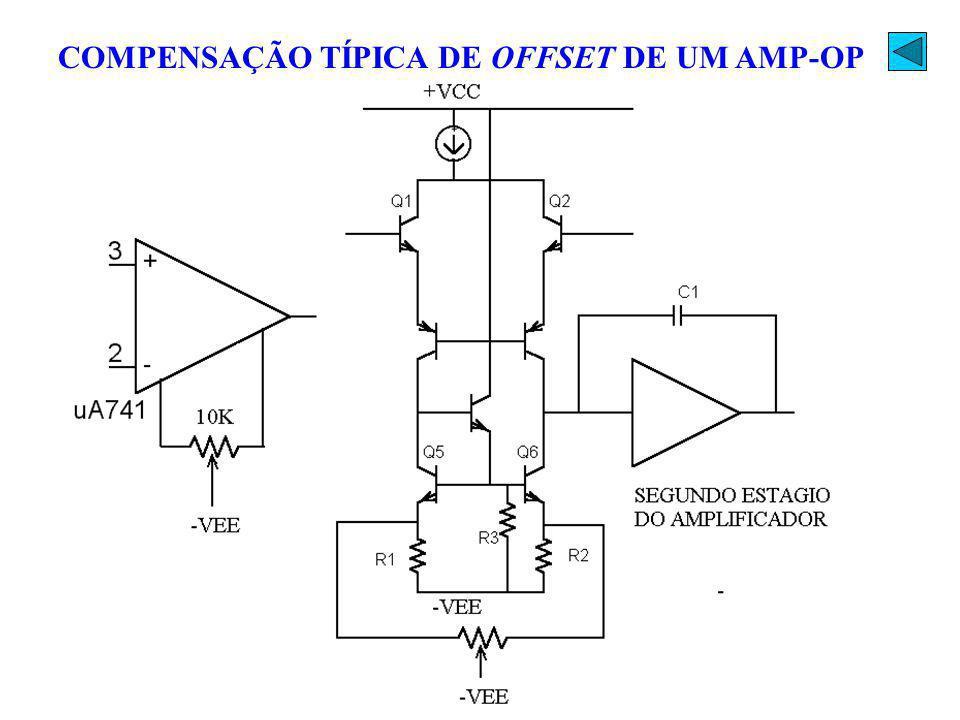 COMPENSAÇÃO TÍPICA DE OFFSET DE UM AMP-OP