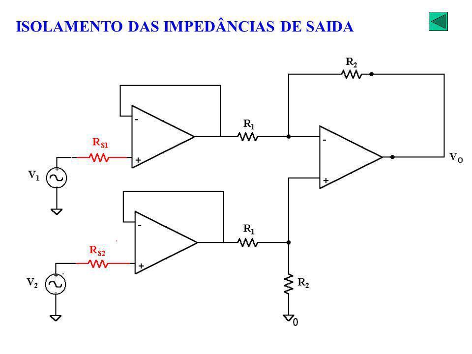 ISOLAMENTO DAS IMPEDÂNCIAS DE SAIDA