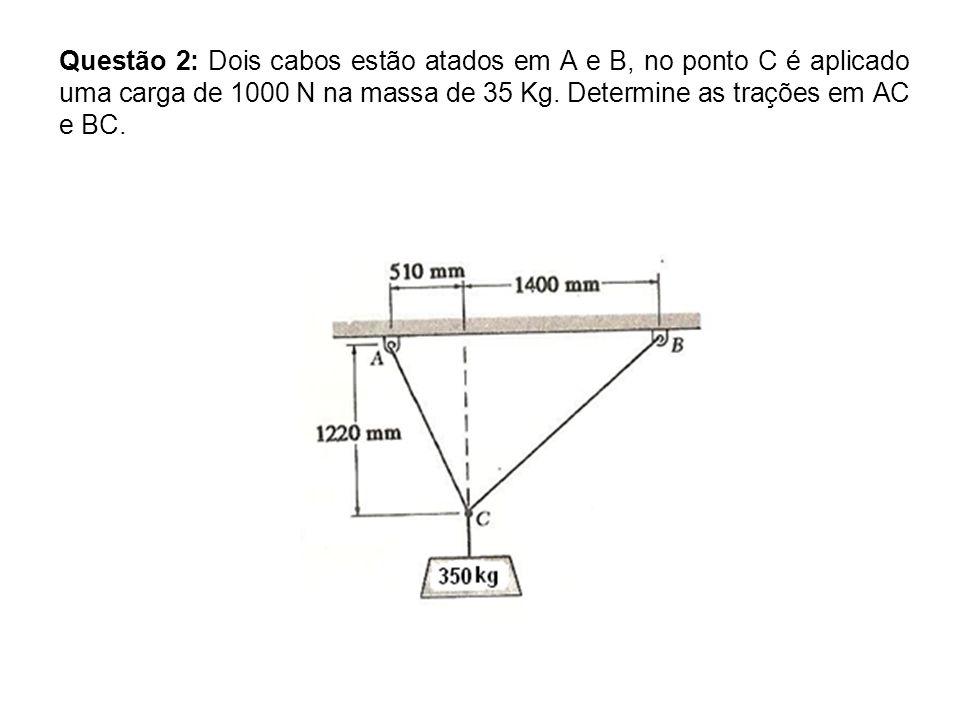 Questão 2: Dois cabos estão atados em A e B, no ponto C é aplicado uma carga de 1000 N na massa de 35 Kg.