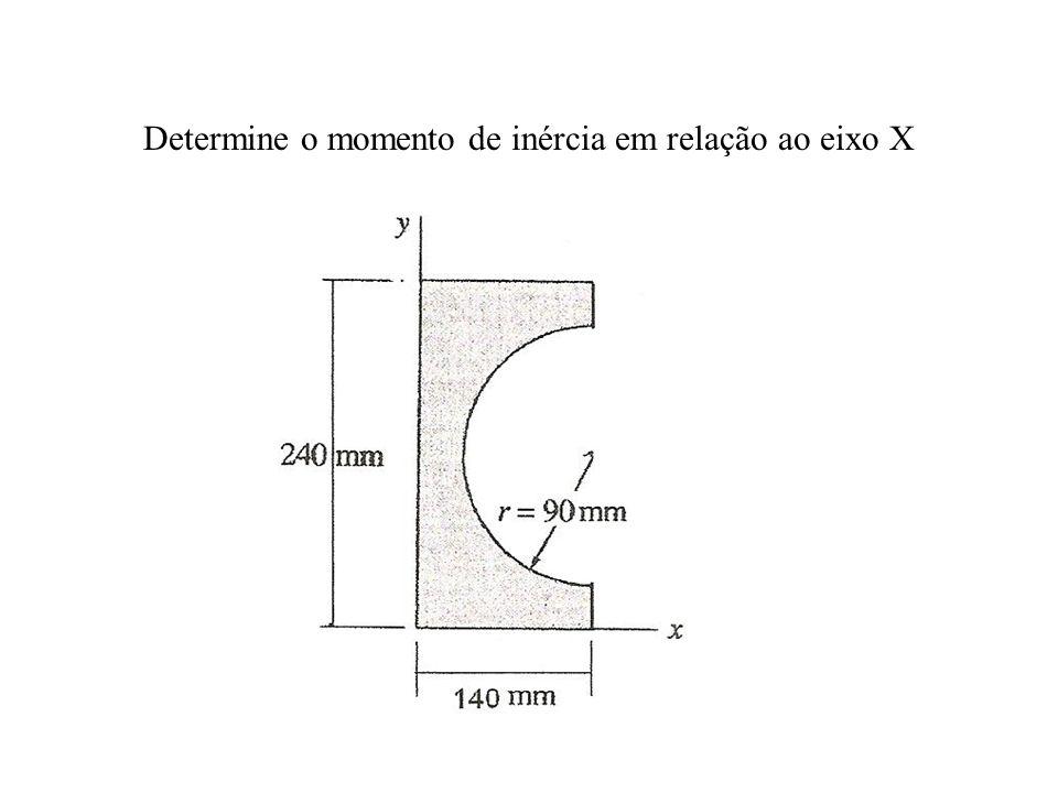 Determine o momento de inércia em relação ao eixo X