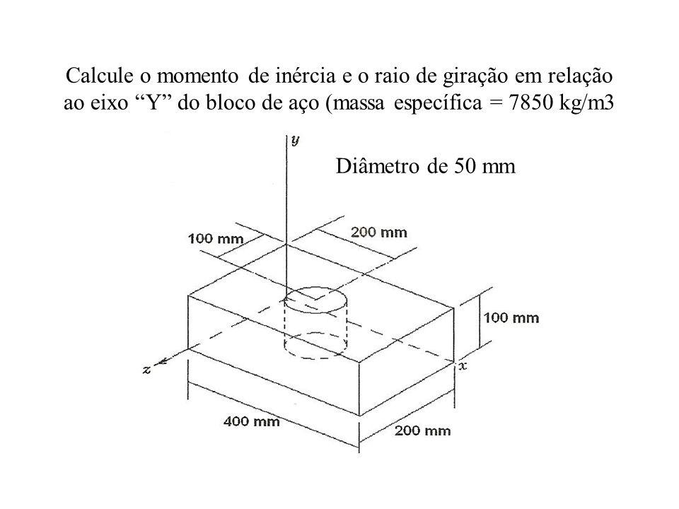 Calcule o momento de inércia e o raio de giração em relação ao eixo Y do bloco de aço (massa específica = 7850 kg/m3