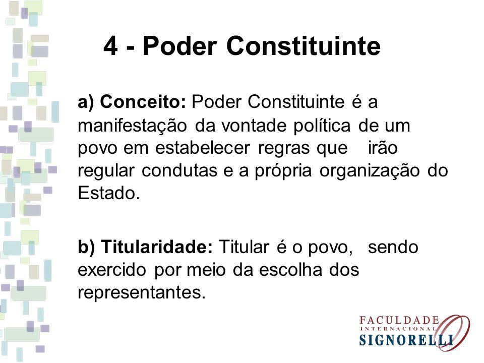 4 - Poder Constituinte