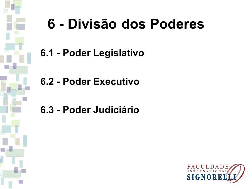6 - Divisão dos Poderes 6.1 - Poder Legislativo 6.2 - Poder Executivo