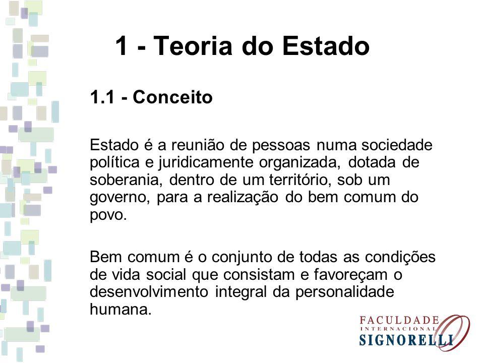 1 - Teoria do Estado 1.1 - Conceito