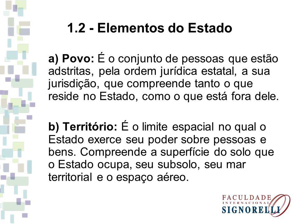 1.2 - Elementos do Estado
