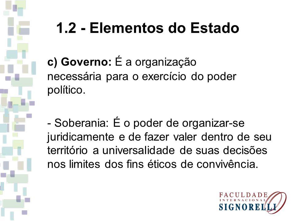 1.2 - Elementos do Estado c) Governo: É a organização necessária para o exercício do poder político.
