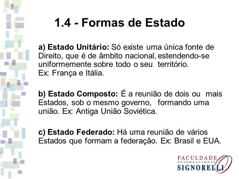 1.4 - Formas de Estado