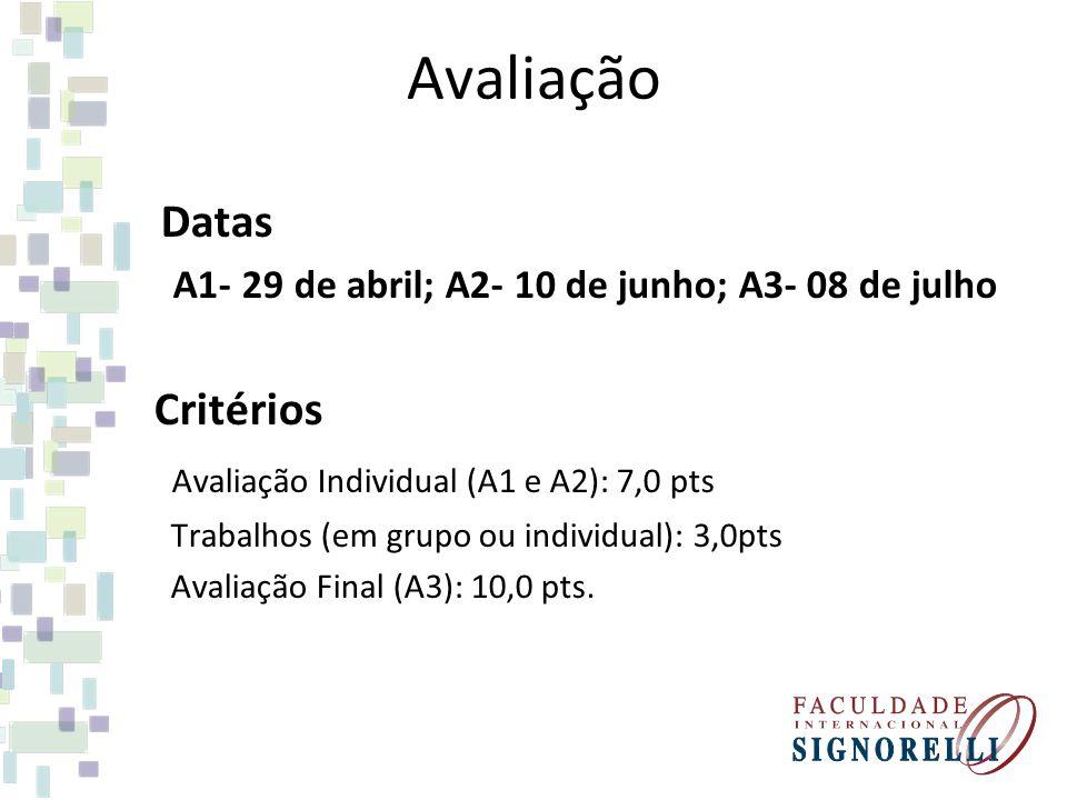 Avaliação Datas Avaliação Individual (A1 e A2): 7,0 pts