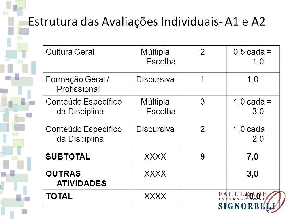 Estrutura das Avaliações Individuais- A1 e A2