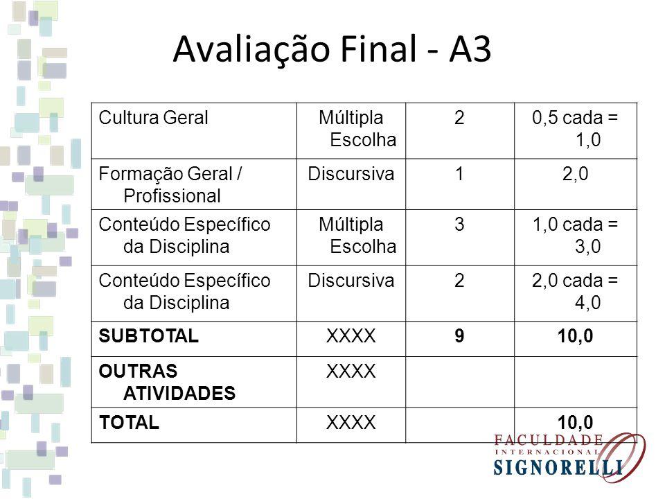 Avaliação Final - A3 Cultura Geral Múltipla Escolha 2 0,5 cada = 1,0