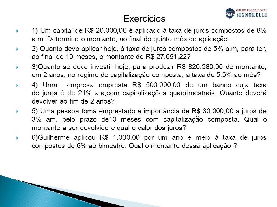 Exercícios 1) Um capital de R$ 20.000,00 é aplicado à taxa de juros compostos de 8% a.m. Determine o montante, ao final do quinto mês de aplicação.