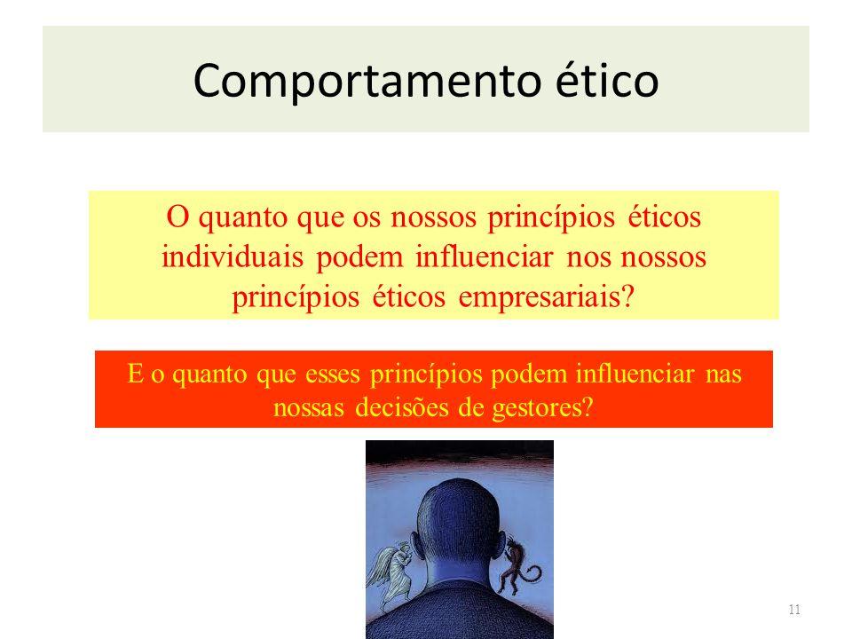 Comportamento ético O quanto que os nossos princípios éticos individuais podem influenciar nos nossos princípios éticos empresariais
