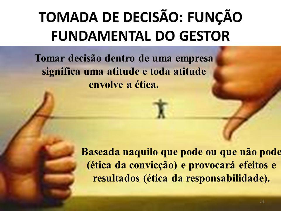 TOMADA DE DECISÃO: FUNÇÃO FUNDAMENTAL DO GESTOR