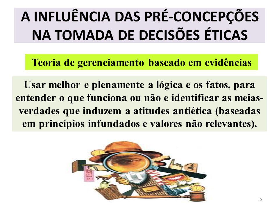 A INFLUÊNCIA DAS PRÉ-CONCEPÇÕES NA TOMADA DE DECISÕES ÉTICAS