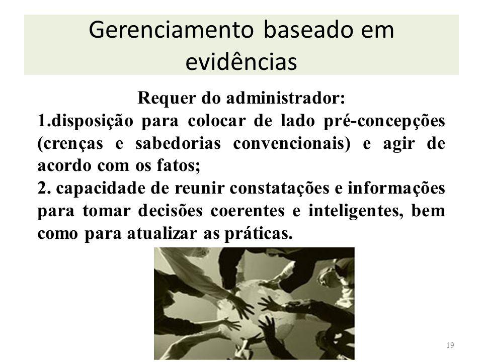 Gerenciamento baseado em evidências