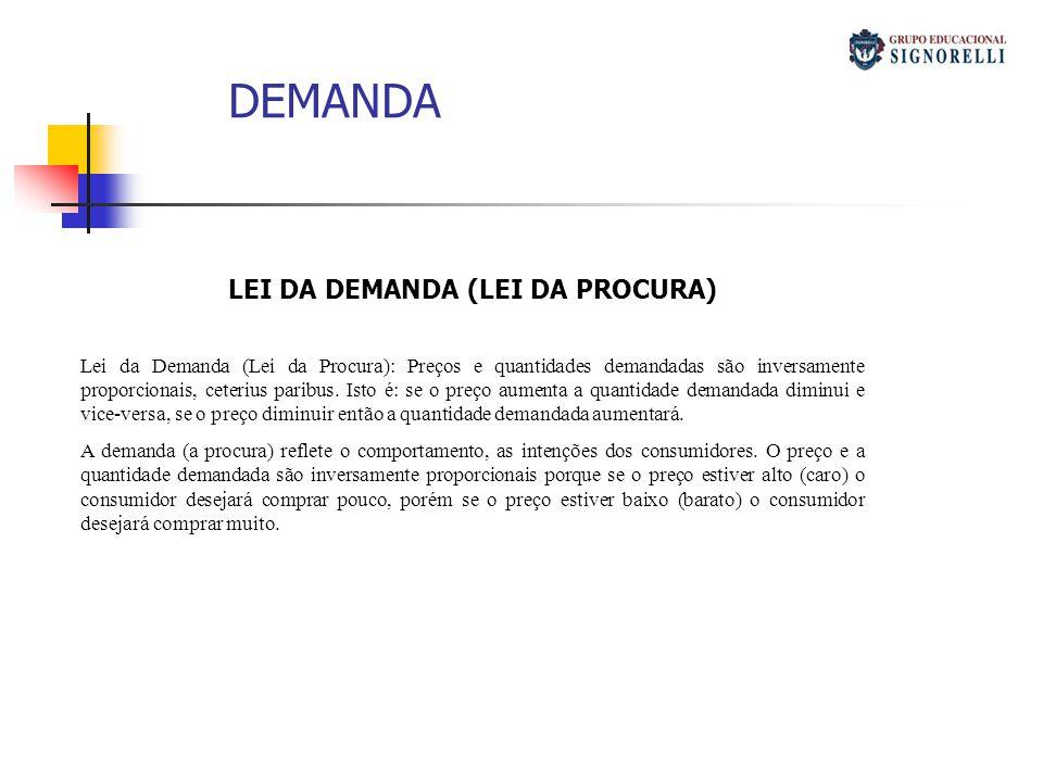 LEI DA DEMANDA (LEI DA PROCURA)