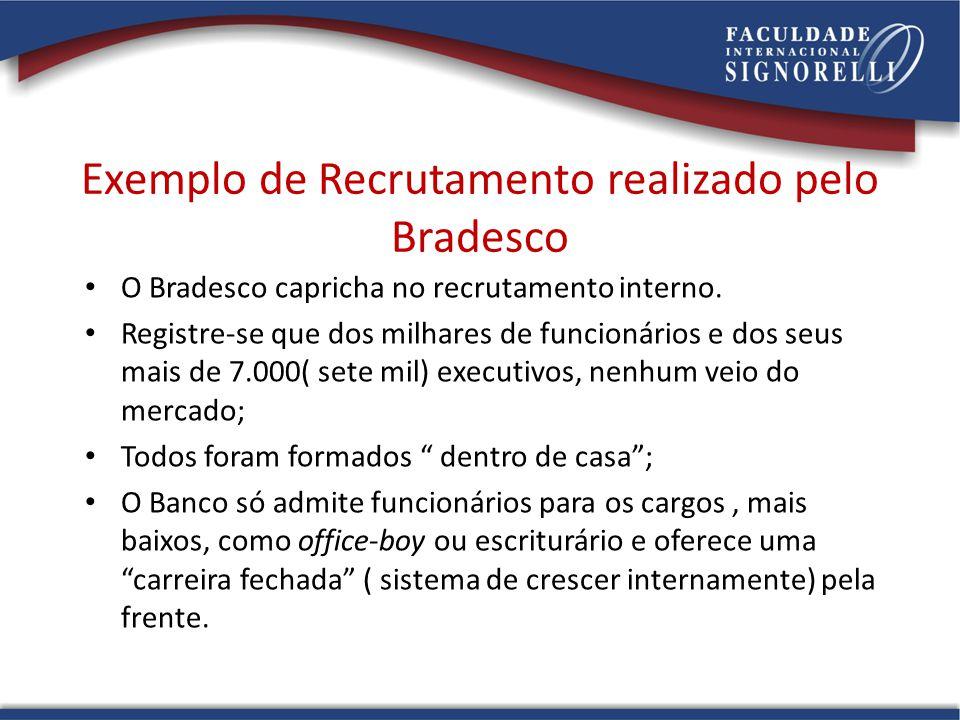 Exemplo de Recrutamento realizado pelo Bradesco