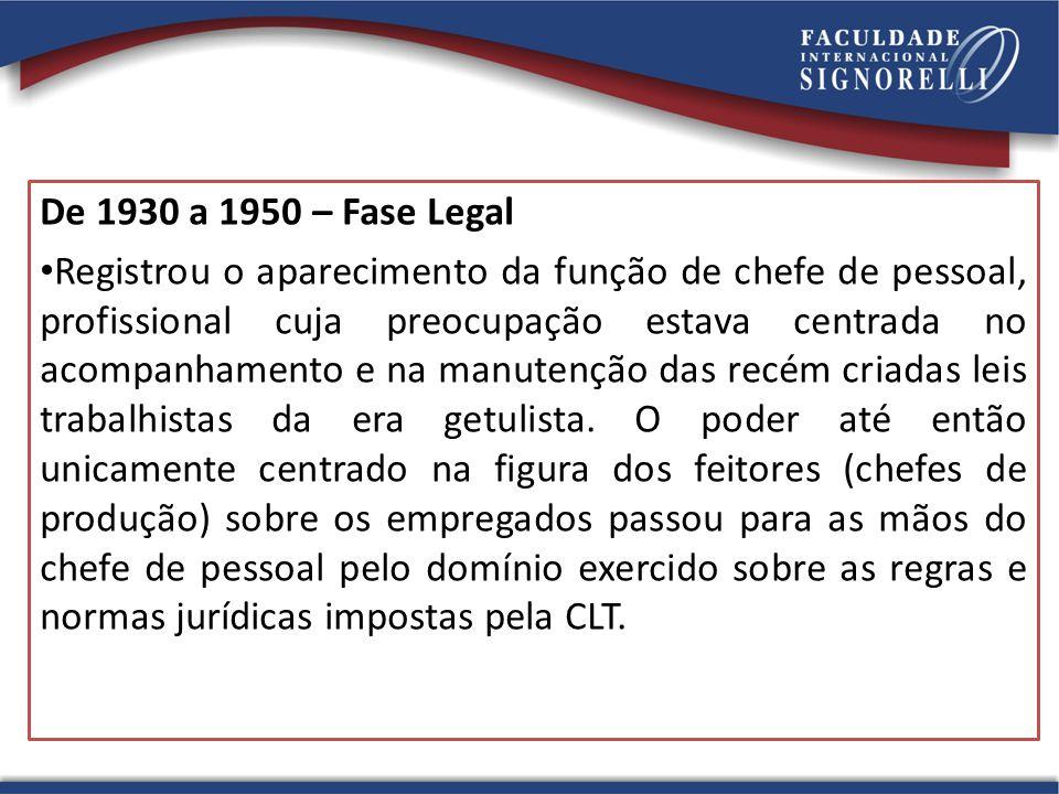 De 1930 a 1950 – Fase Legal