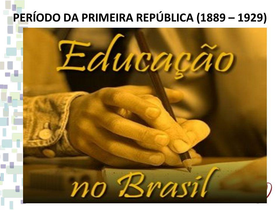 PERÍODO DA PRIMEIRA REPÚBLICA (1889 – 1929)
