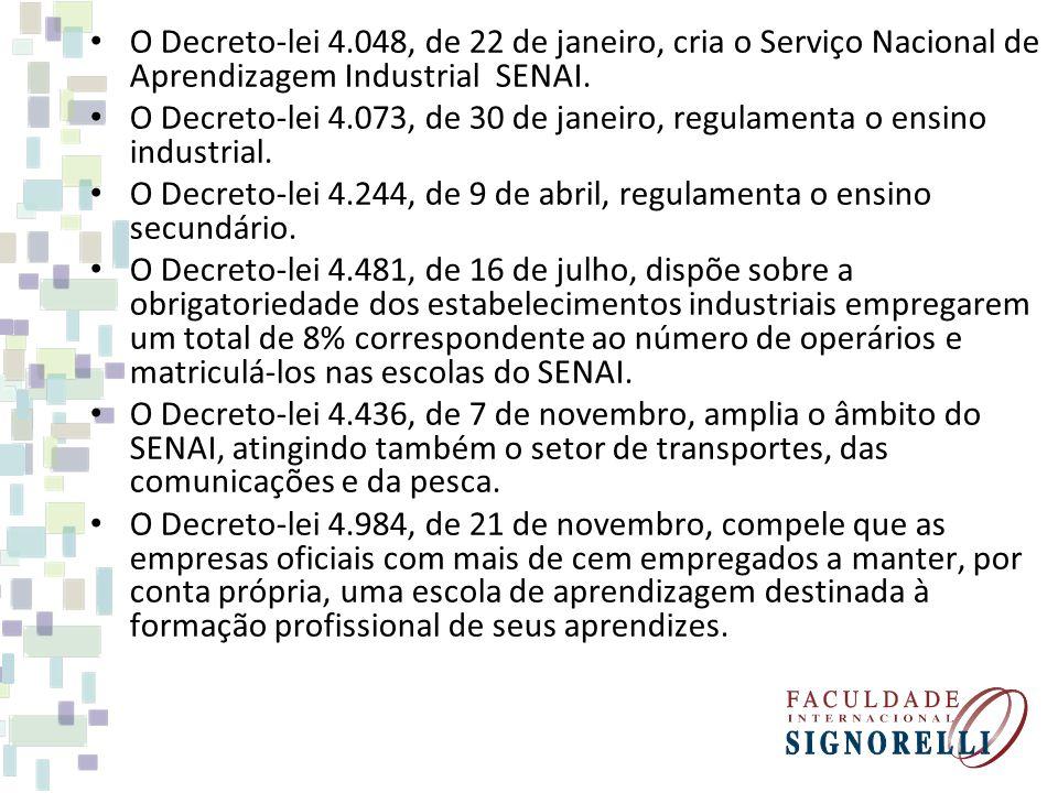 O Decreto-lei 4.048, de 22 de janeiro, cria o Serviço Nacional de Aprendizagem Industrial SENAI.