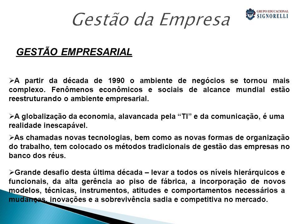 Gestão da Empresa GESTÃO EMPRESARIAL