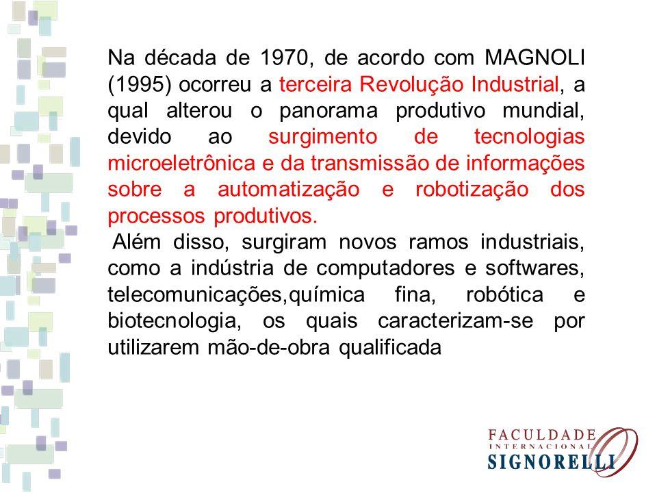 Na década de 1970, de acordo com MAGNOLI (1995) ocorreu a terceira Revolução Industrial, a qual alterou o panorama produtivo mundial, devido ao surgimento de tecnologias microeletrônica e da transmissão de informações sobre a automatização e robotização dos processos produtivos.