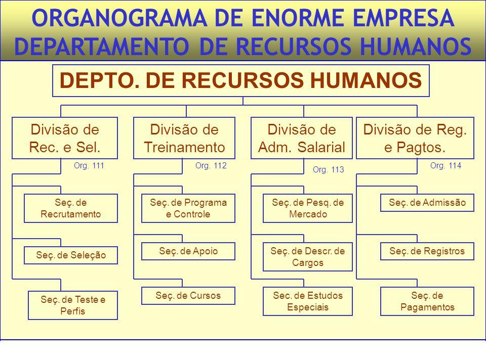 ORGANOGRAMA DE ENORME EMPRESA DEPARTAMENTO DE RECURSOS HUMANOS