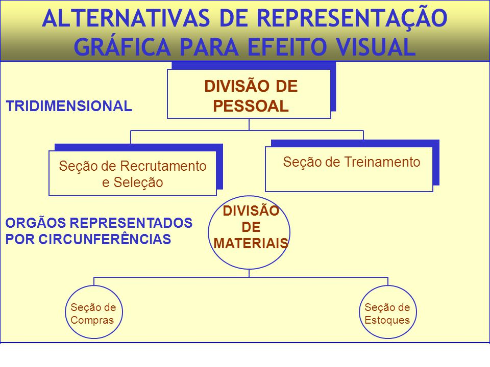 ALTERNATIVAS DE REPRESENTAÇÃO GRÁFICA PARA EFEITO VISUAL