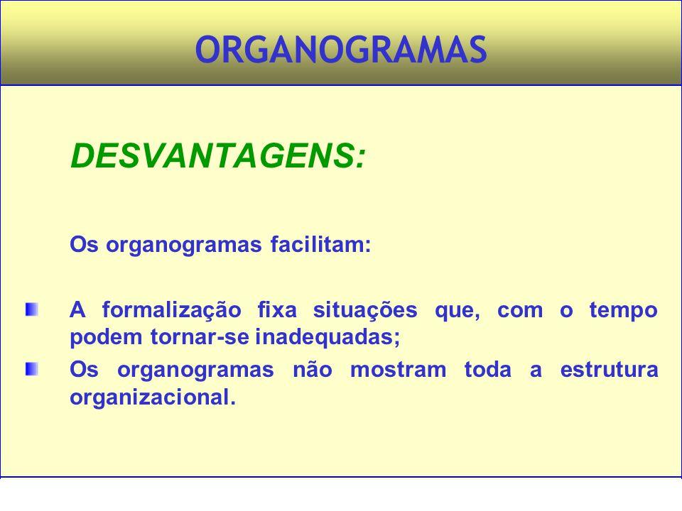 ORGANOGRAMAS DESVANTAGENS: Os organogramas facilitam: