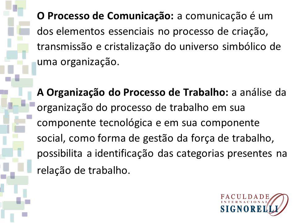 O Processo de Comunicação: a comunicação é um