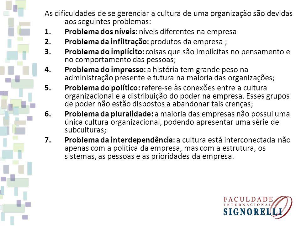 As dificuldades de se gerenciar a cultura de uma organização são devidas aos seguintes problemas: