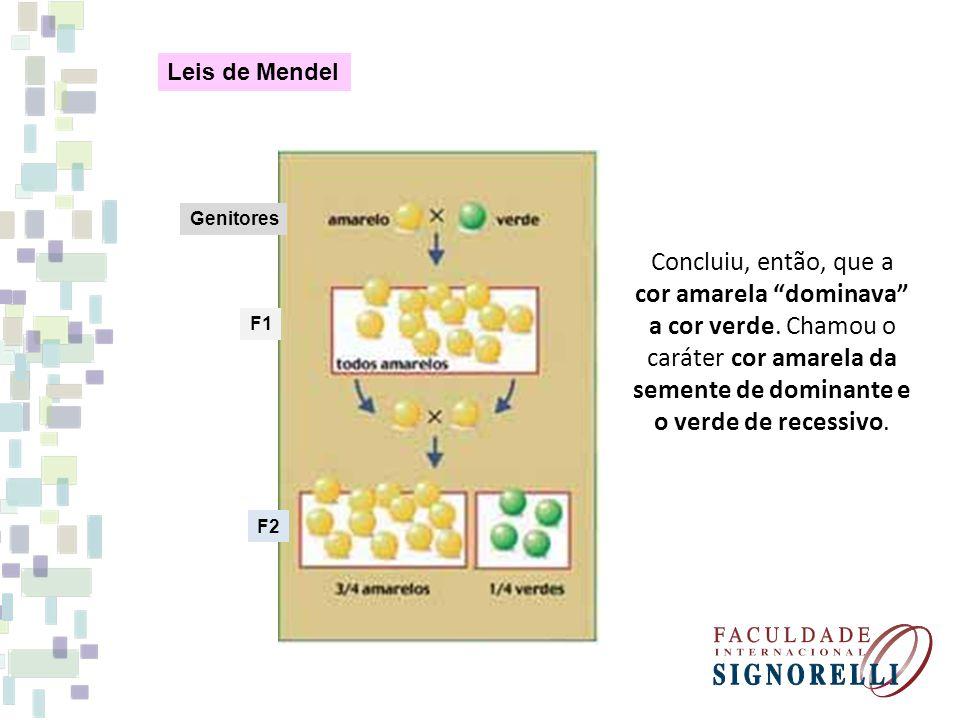 Leis de Mendel Genitores.
