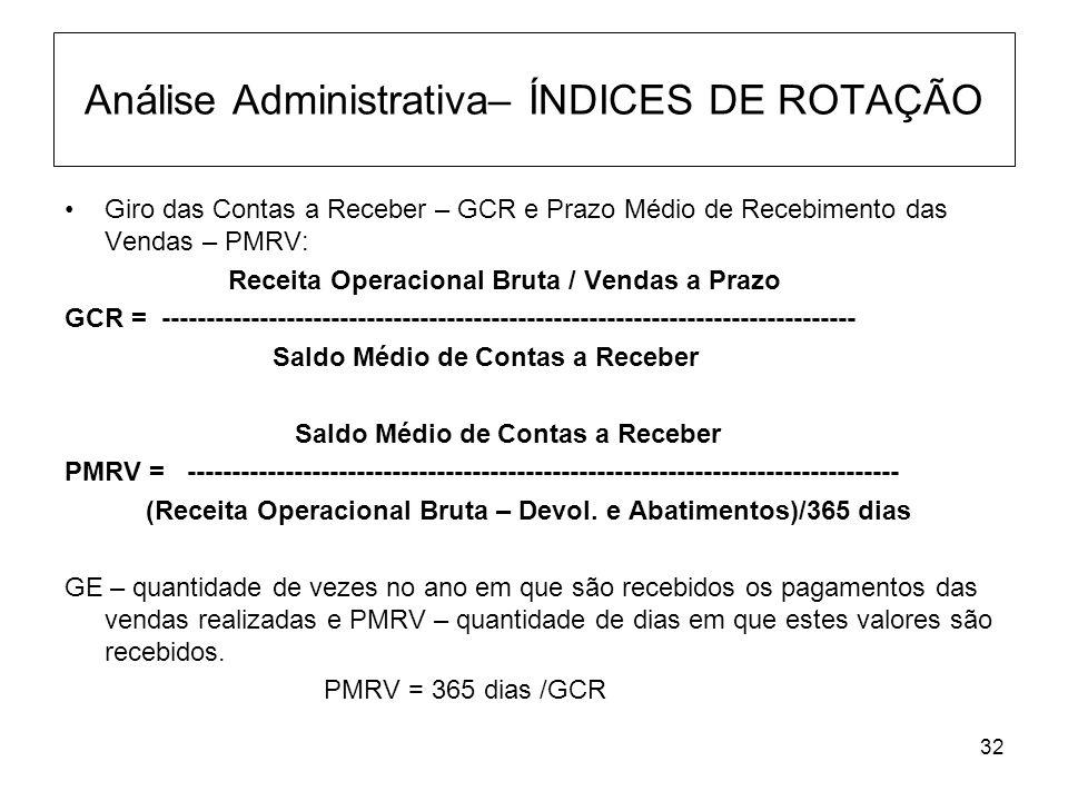 Análise Administrativa– ÍNDICES DE ROTAÇÃO