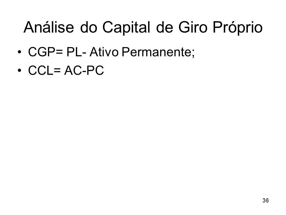 Análise do Capital de Giro Próprio