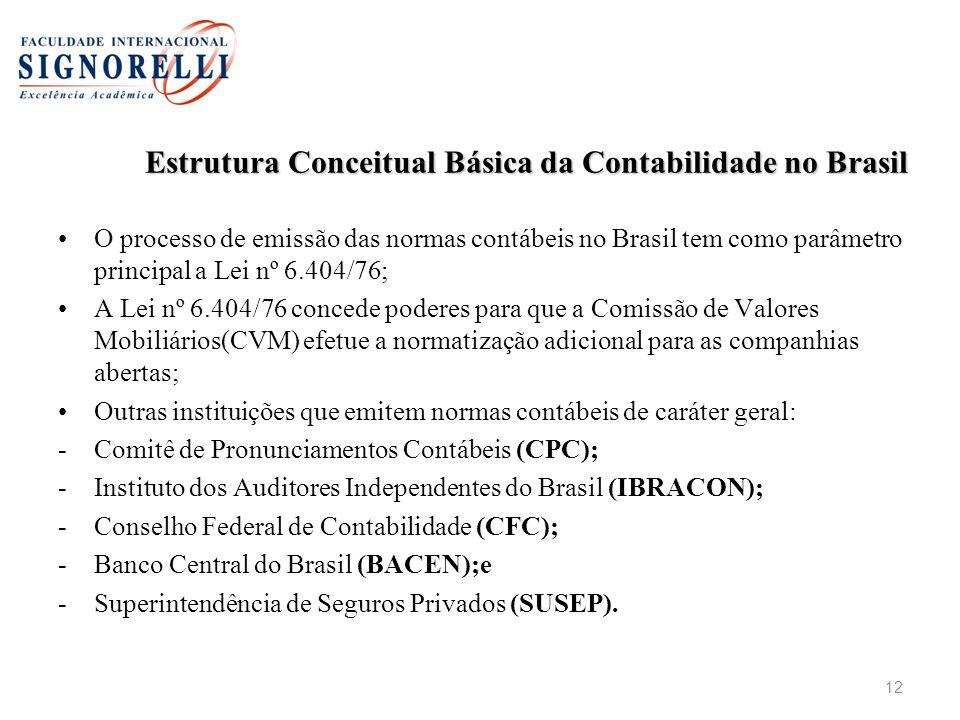 Estrutura Conceitual Básica da Contabilidade no Brasil