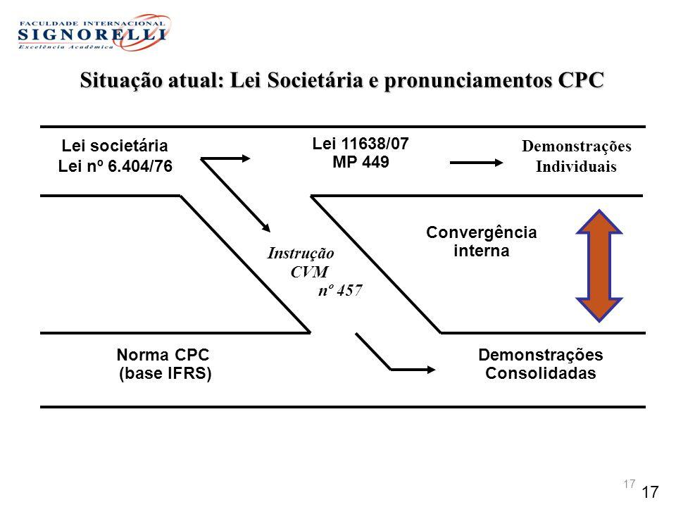 Situação atual: Lei Societária e pronunciamentos CPC
