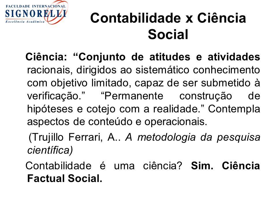 Contabilidade x Ciência Social